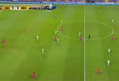 Fútbol Femenino: Costa Rica 3 - 2 México 25 Noviembre 2017