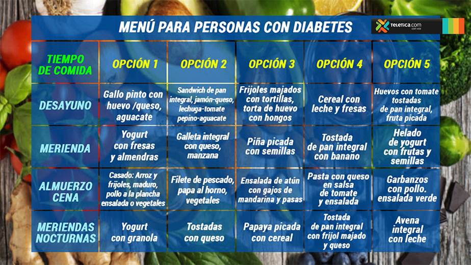 Meriendas para los diabeticos