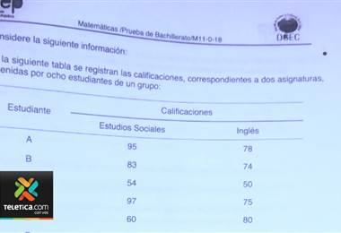APSE responsabiliza al MEP por filtración de prueba de bachillerato