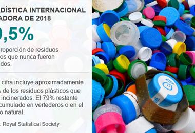 Estadística de reciclaje. BBC Mundo.