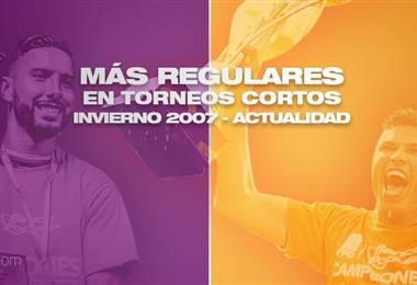 Saprissa y Herediano, equipos más regulares de los torneos cortos.| Isaac Vargas