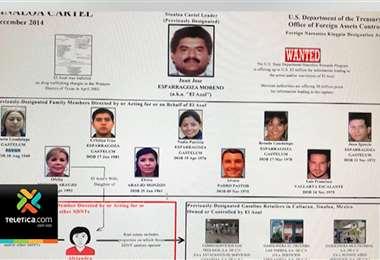 66 mexicanos ligados con cárteles de la droga de ese país están detenidos en Costa Rica