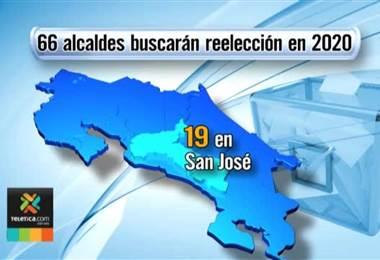 66 de 81 alcaldes buscarán la reelección en el 2020